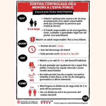 Infografia elaborada per Protecció Civil de la Generalitat