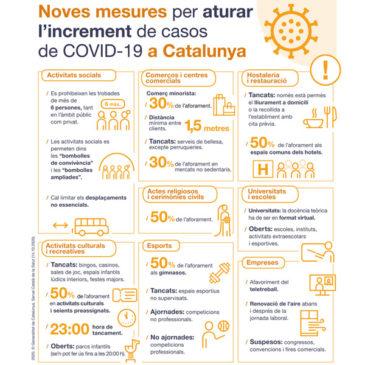 Mesures per contenir els brots aplicables a tot Catalunya